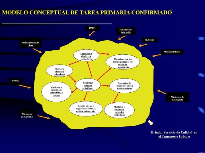 MODELO CONCEPTUAL DE TAREA PRIMARIA CONFIRMADO