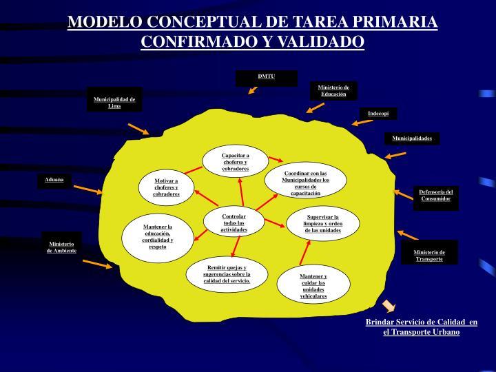 MODELO CONCEPTUAL DE TAREA PRIMARIA CONFIRMADO Y VALIDADO