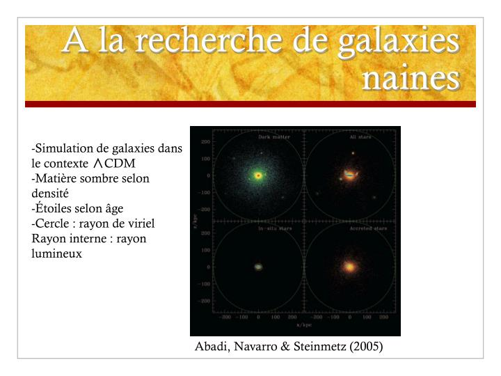 A la recherche de galaxies naines