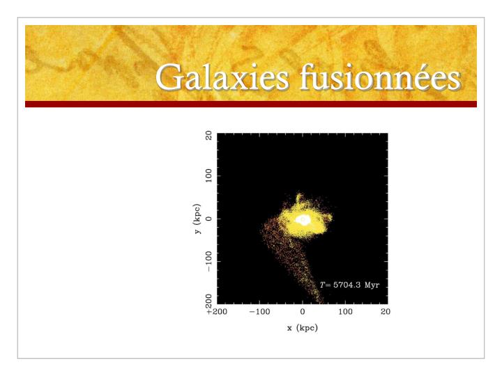 Galaxies fusionnées