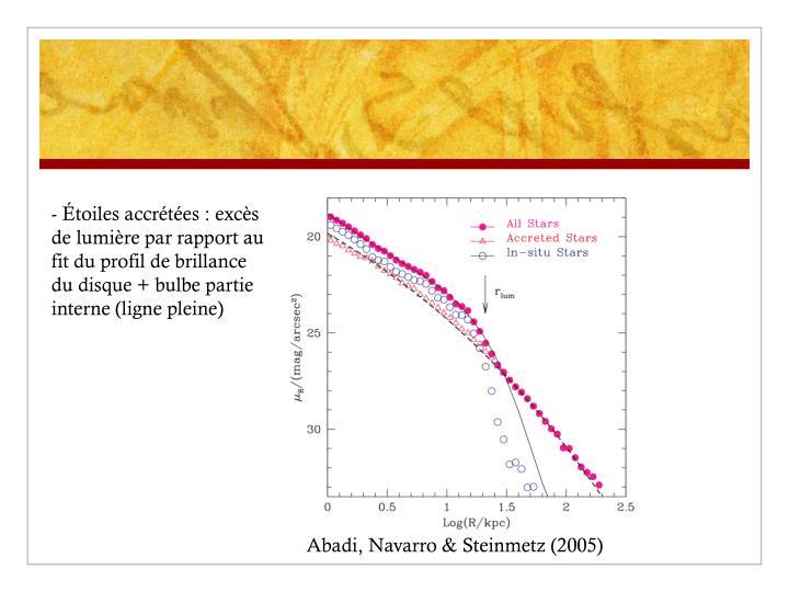 - Étoiles accrétées : excès de lumière par rapport au fit du profil de brillance du disque + bulbe partie interne (ligne pleine)