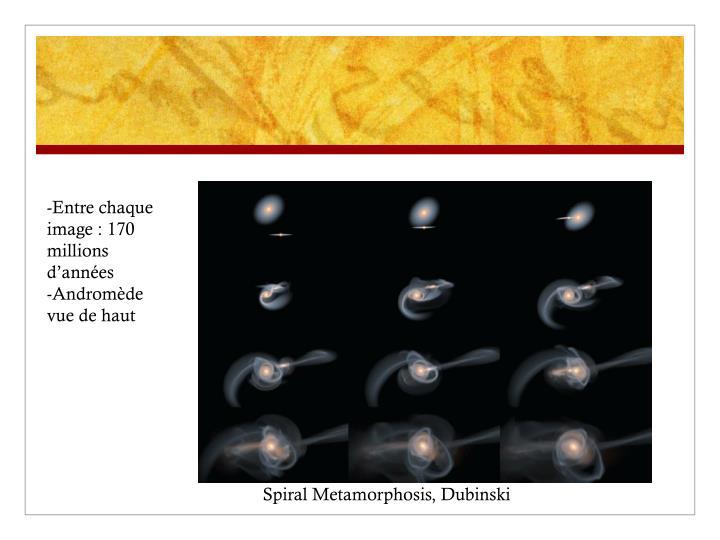 Entre chaque image : 170 millions d'années