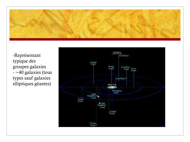 Représentant typique des groupes galaxies