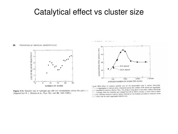 Catalytical effect vs cluster size