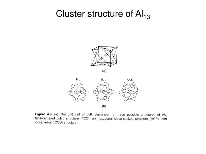 Cluster structure of Al