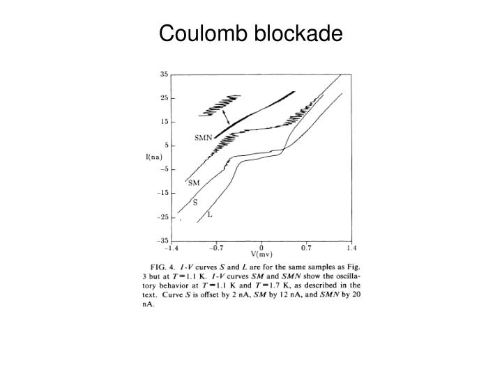 Coulomb blockade