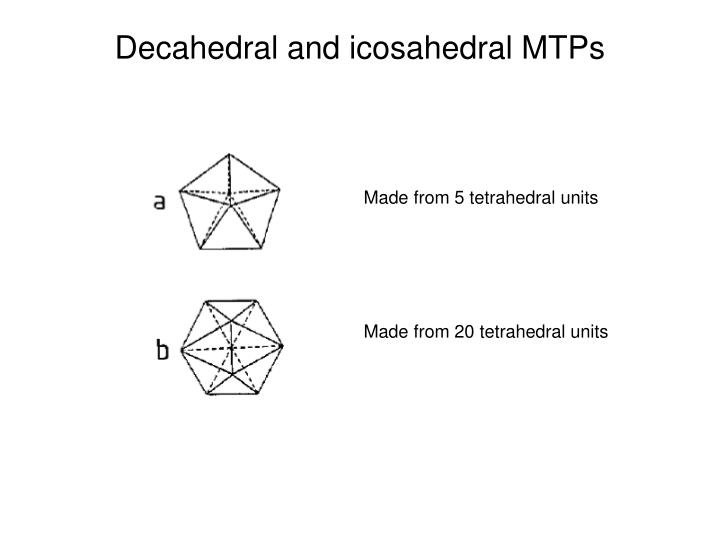 Decahedral and icosahedral MTPs