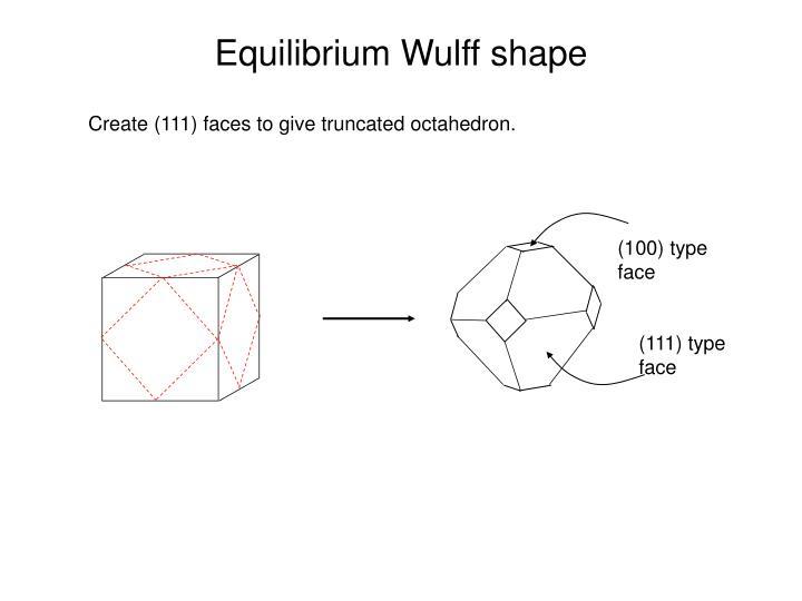 Equilibrium Wulff shape