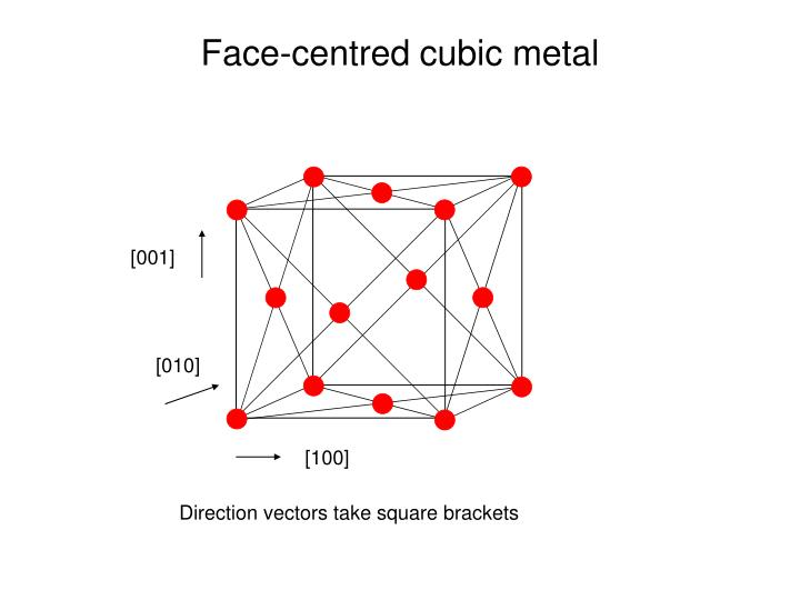 Face centred cubic metal