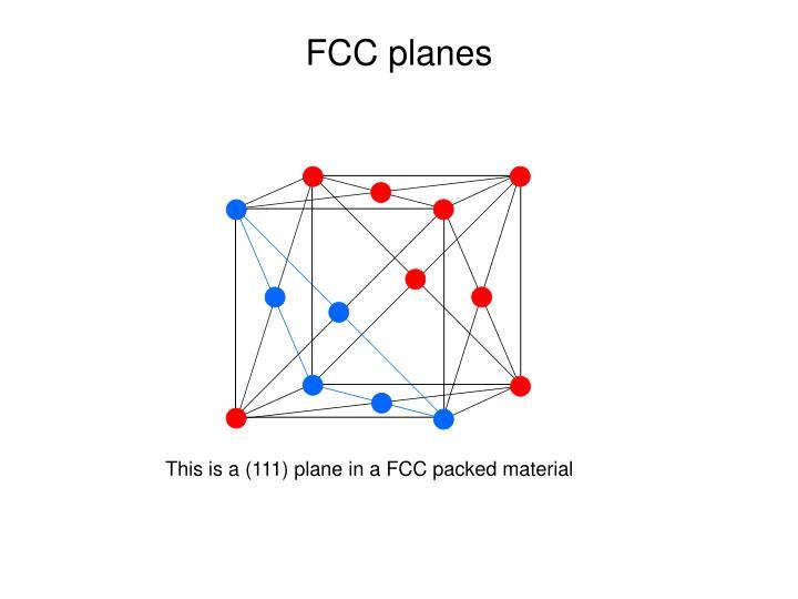FCC planes