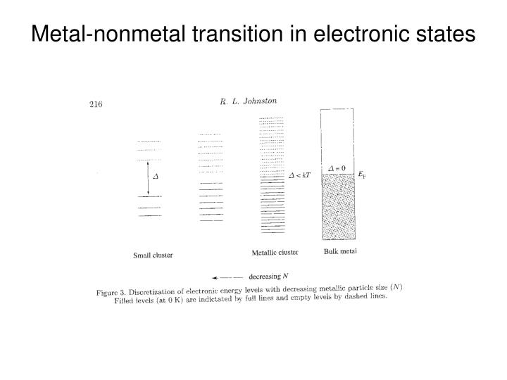 Metal-nonmetal transition in electronic states