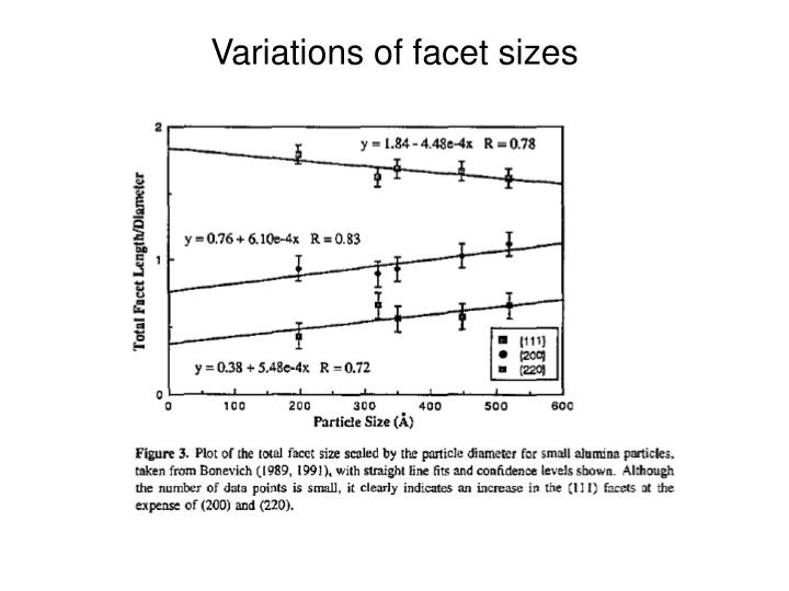 Variations of facet sizes