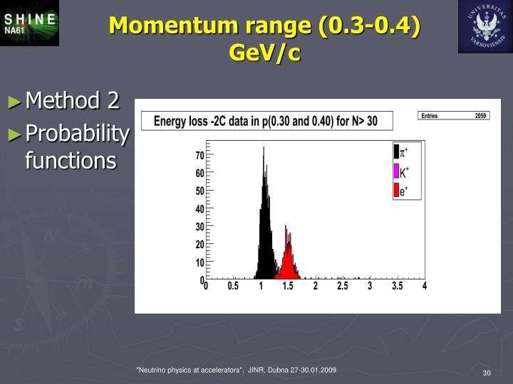 Momentum range (0.3-0.4) GeV/c