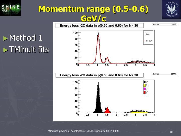 Momentum range (0.5-0.6) GeV/c