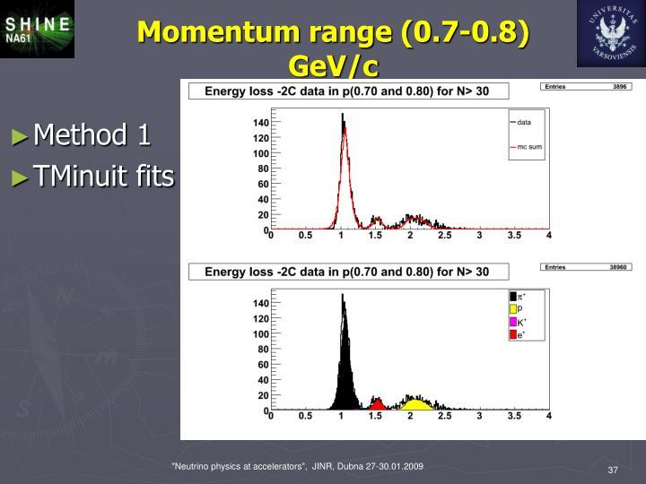 Momentum range (0.7-0.8) GeV/c