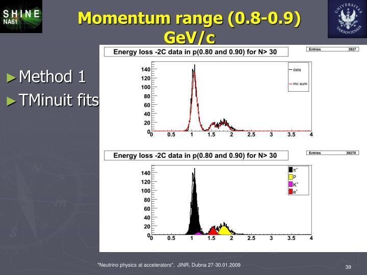 Momentum range (0.8-0.9) GeV/c