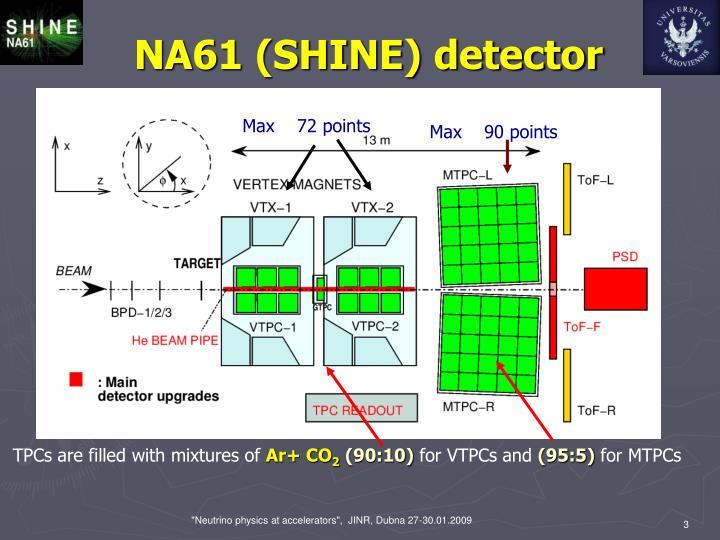 NA61 (SHINE) detector