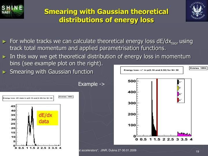 Smearing with Gaussian theoretical distribution