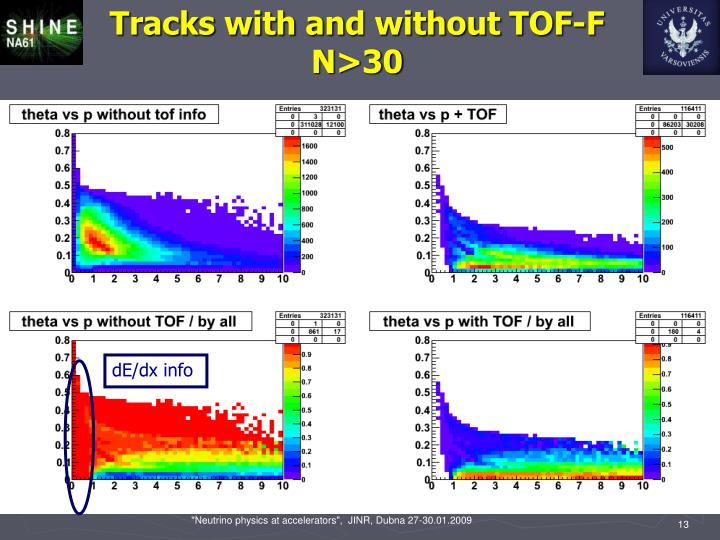 Tracks with and without TOF-F  N>30