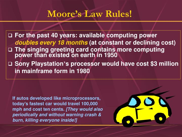 Moore's Law Rules!