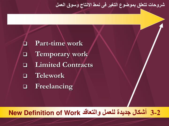 شروحات تتعلق بموضوع التغير فى نمط الانتاج وسوق العمل