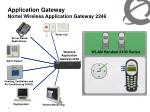 application gateway nortel wireless application gateway 2246