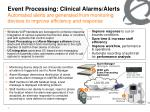 event processing clinical alarms alerts