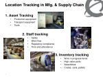 location tracking in mfg supply chain