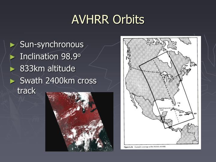 AVHRR Orbits