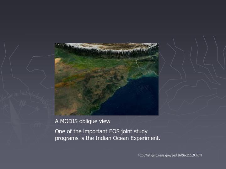 A MODIS oblique view