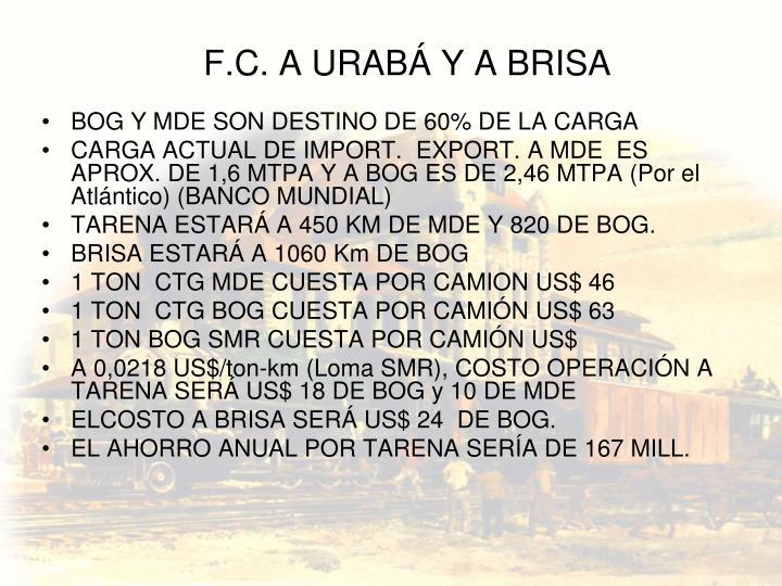 F.C. A URABÁ Y A BRISA