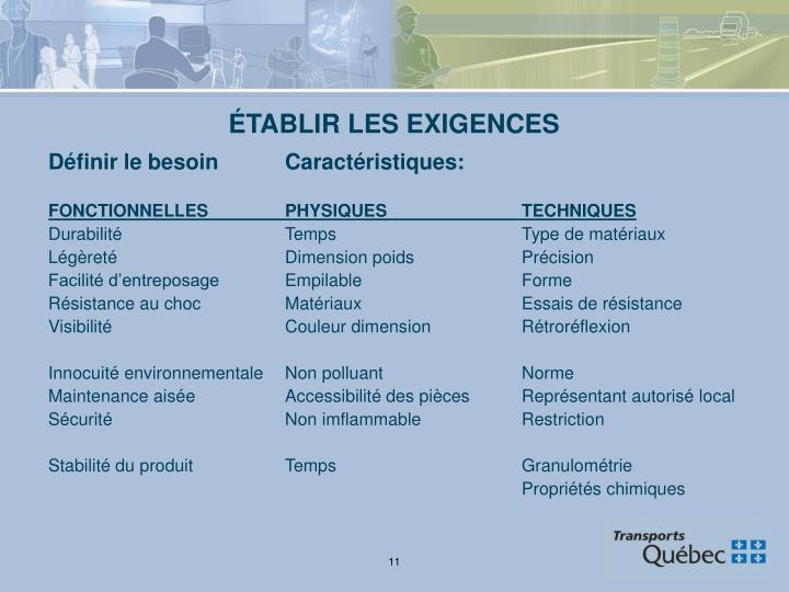 ÉTABLIR LES EXIGENCES