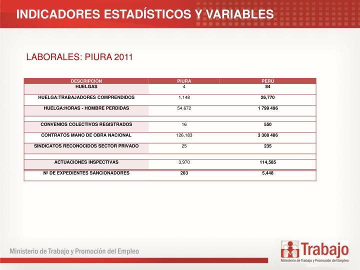 INDICADORES ESTADSTICOS Y VARIABLES