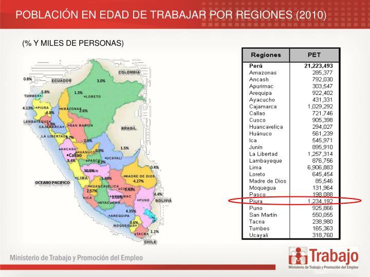 POBLACIN EN EDAD DE TRABAJAR POR REGIONES (2010)