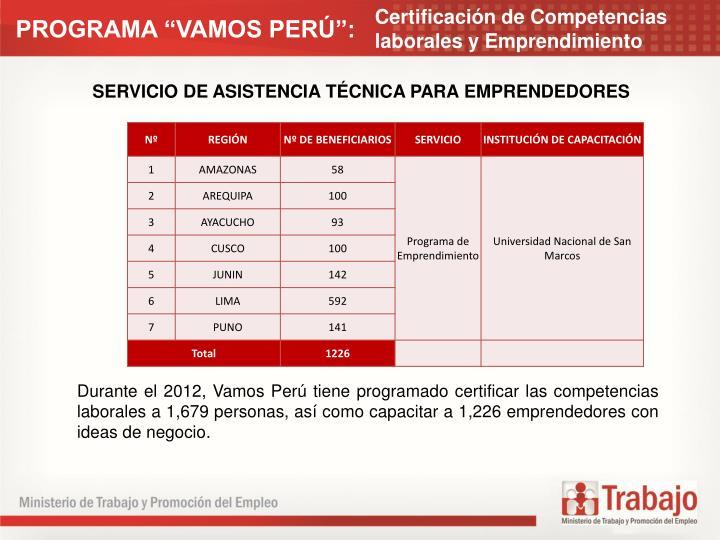 Certificacin de Competencias laborales y Emprendimiento