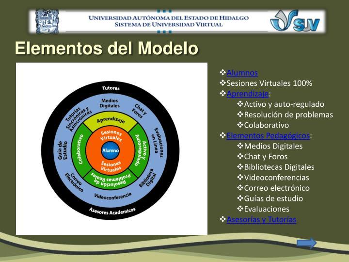 Elementos del Modelo