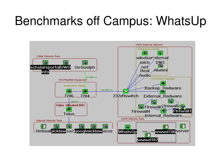 Benchmarks off Campus: WhatsUp
