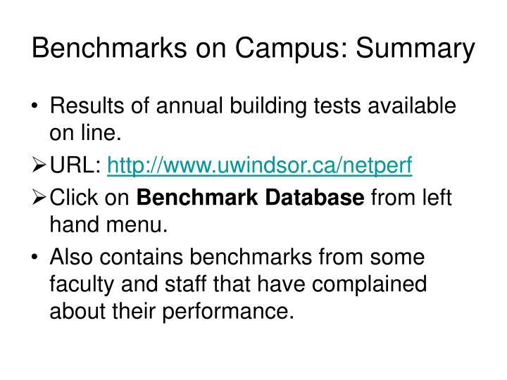 Benchmarks on Campus: Summary