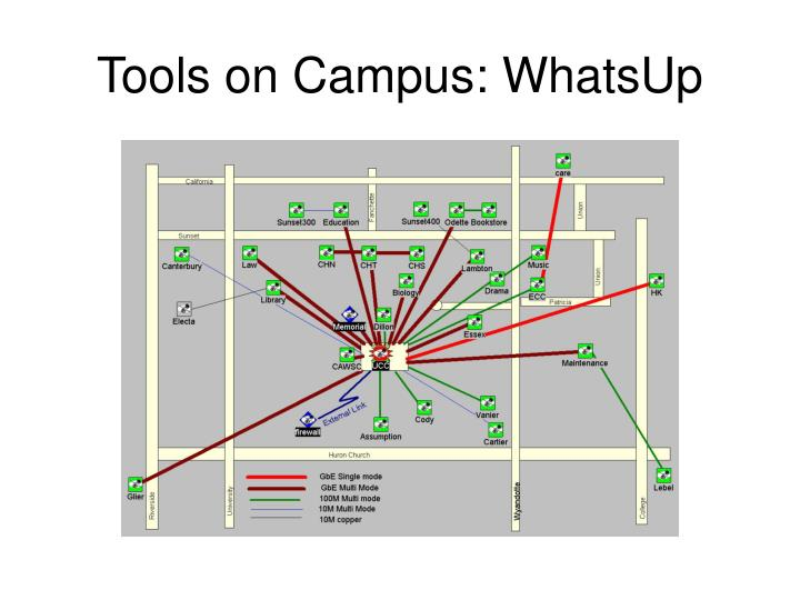 Tools on Campus: WhatsUp
