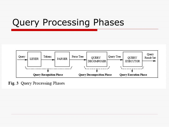Query Processing Phases