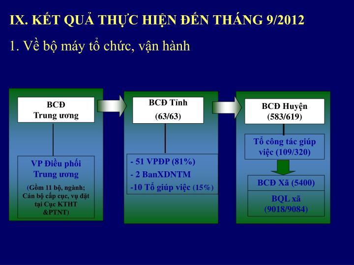 IX. KẾT QUẢ THỰC HIỆN ĐẾN THÁNG 9/2012