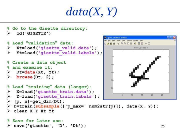 data(X, Y)