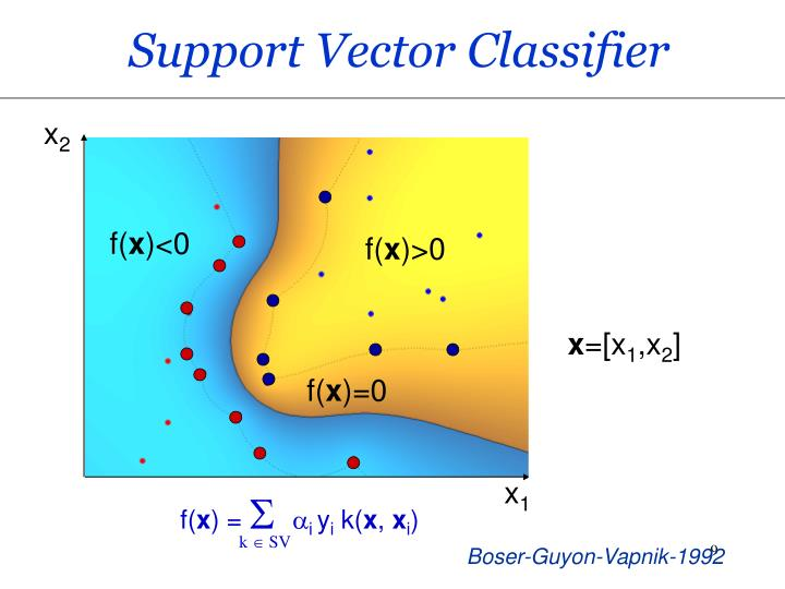 Support Vector Classifier