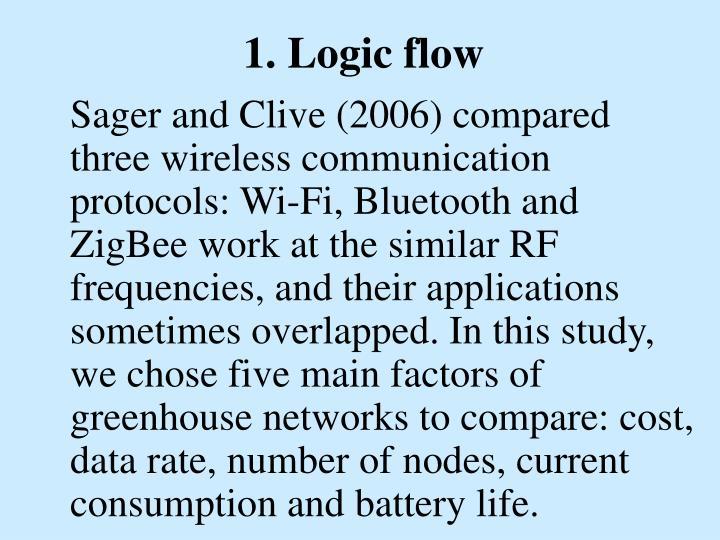 1. Logic flow