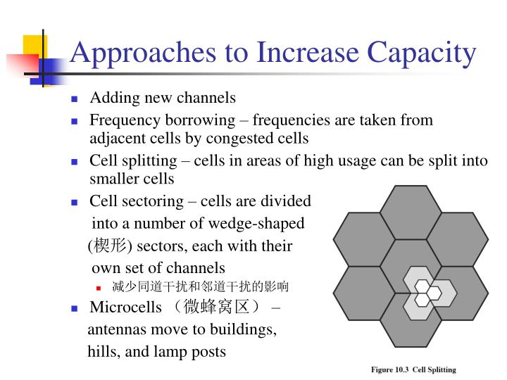 Approaches to Increase Capacity