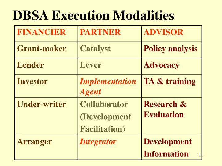 DBSA Execution Modalities