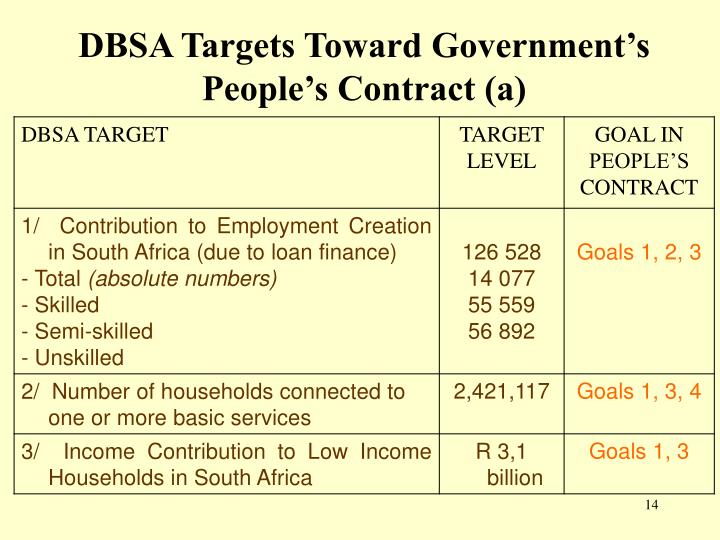 DBSA Targets Toward Government's