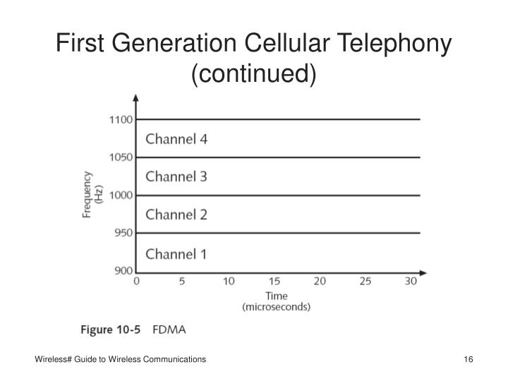 First Generation Cellular Telephony (continued)