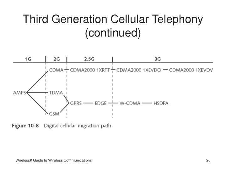 Third Generation Cellular Telephony (continued)
