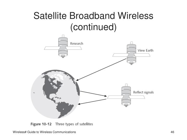 Satellite Broadband Wireless (continued)